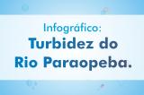 Banner Turbidez